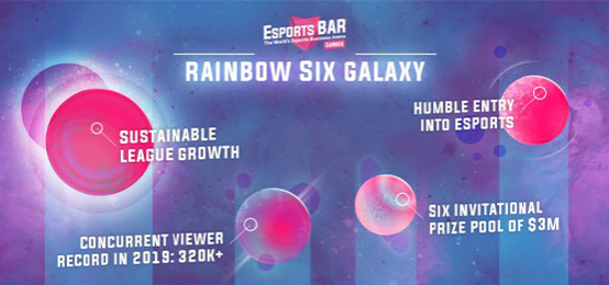 Rainbow Six Galaxy